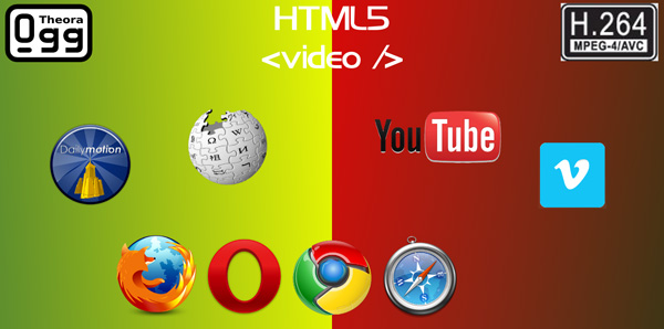 HTML5 – A Modern Supplement