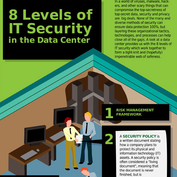 8 Levels of IT Security 30 Top Infographics for Web Developers and Designers from 2010