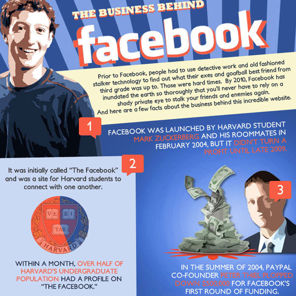 Facebook Business 30 Top Infographics for Web Developers and Designers from 2010