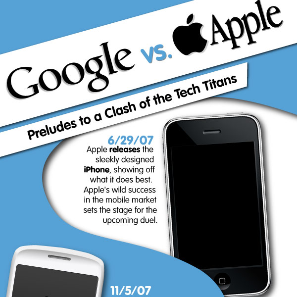 google vs apple 30 Top Infographics for Web Developers and Designers from 2010