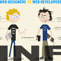30 Top Infographics for Web Developers and Designers from 2010