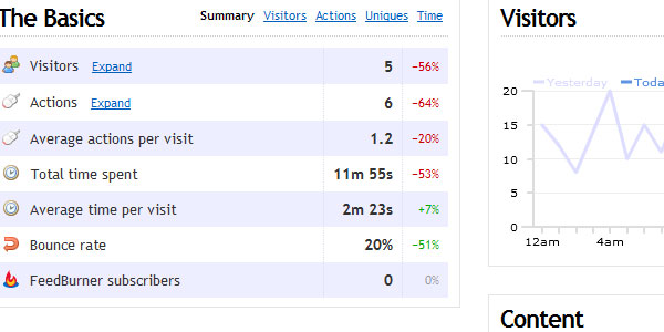 clicky 15 Top Free Website Analytics Tools