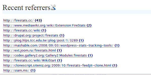 firestats 15 Top Free Website Analytics Tools