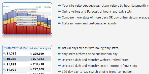 histats 15 Top Free Website Analytics Tools