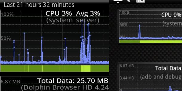 System Monitor 4 Android