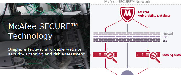 McAfee SECURE Technology