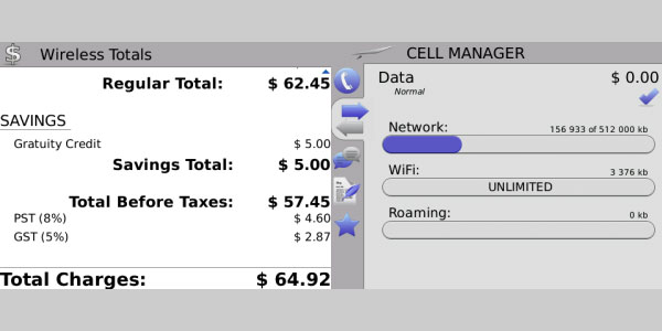 Cell Manager (minutes data messages)