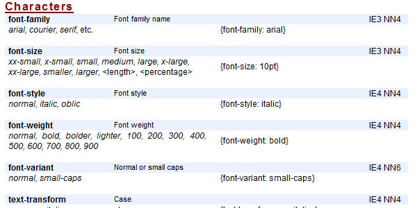 Cascading Style Sheets Quick Reference