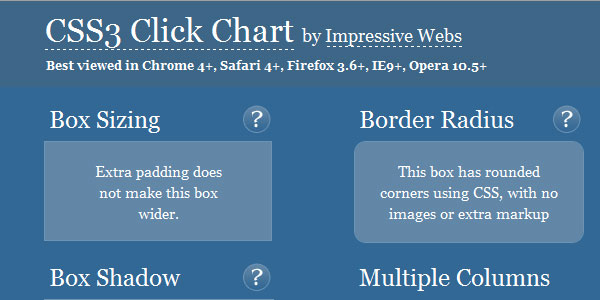css3 click chart 30 Helpful CSS Cheat Sheets