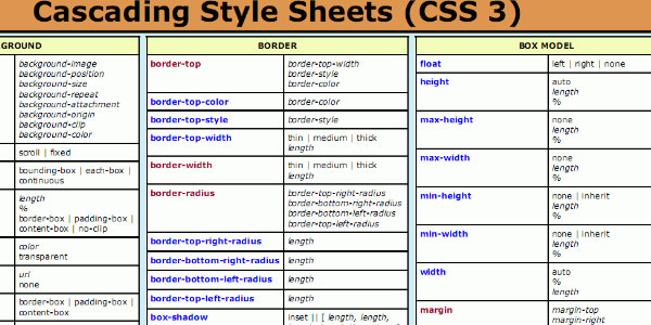 HTML5 and CSS 3 Cheat Sheets