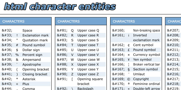 HTML Character Entities Cheat Sheet