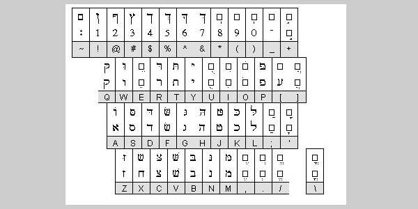 Greek and Hebrew fonts