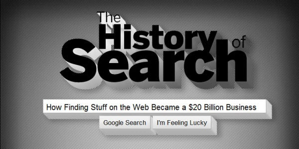 History of Search Timeline