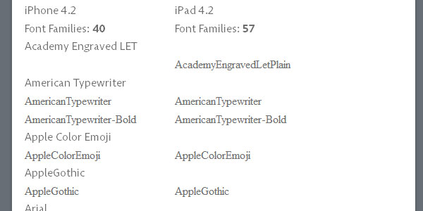 Fonts for ipad