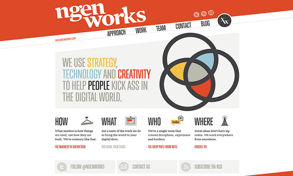 ngenworks 40 Creative Placement of Contact Us Tab – A Showcase
