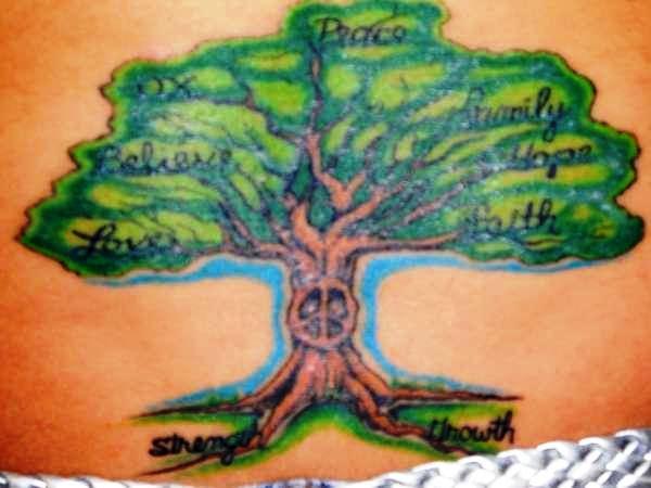 Family Tattoos 2015