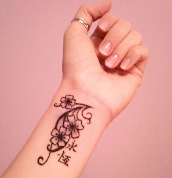 Wrist tattoo idea