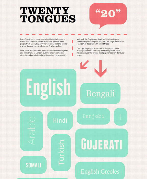 20tongues 30 Exceptional Green Websites